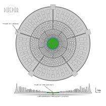 Um diagrama de Diaspar