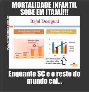 mortalidade infantil itajai
