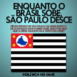 sao paulo crise