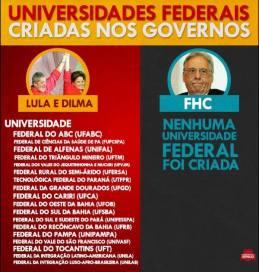 universidades criadas