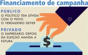 financiamento campanha